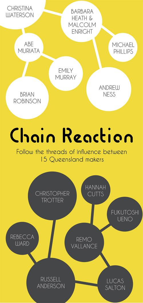 bh-chainreaction-b